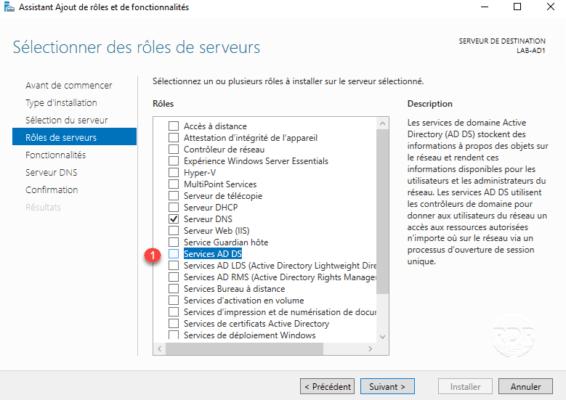 Service de domaine Active Directory