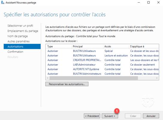 configured authorization
