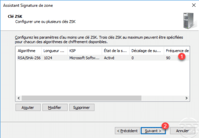 DNSSEC - key ZSK added
