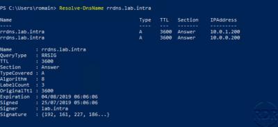 DNSSEC resolve name