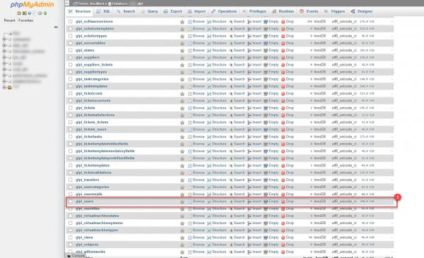phpmyadmin - glpi database