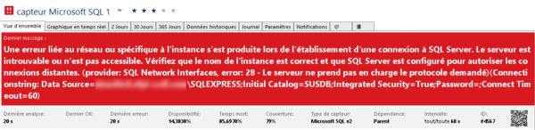 SQL Server Error 28