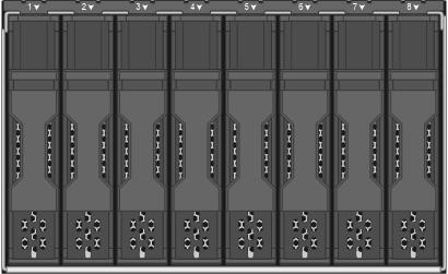 hpe-proliant-dl_Gen10-8SFF-Drive-Bay