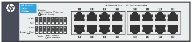 hpe-networking-1xxx-switches_J9662A-1410-16