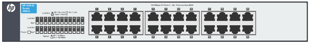 hpe-networking-1xxx-switches_J9663A-1410-24