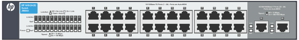 hpe-networking-1xxx-switches_J9664A-1410-24-2G