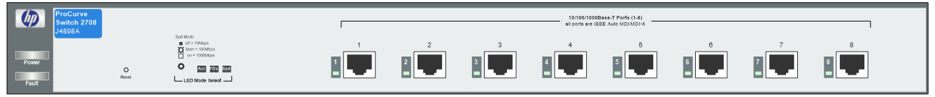 hpe-networking-2xxx-switches_J4898A-2708