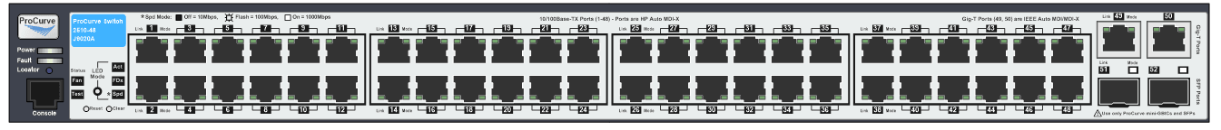 hpe-networking-2xxx-switches_J9020A-2510-48