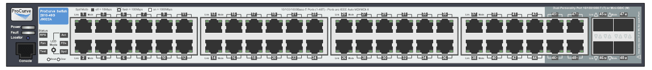 hpe-networking-2xxx-switches_J9022A-2810-48G