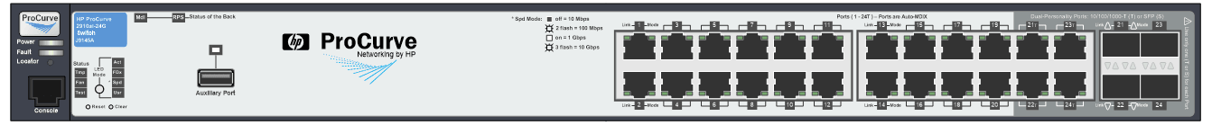 hpe-networking-2xxx-switches_J9145A-2910al-24G