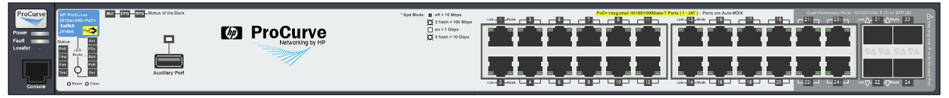 hpe-networking-2xxx-switches_J9146A-2910al-24G-PoE
